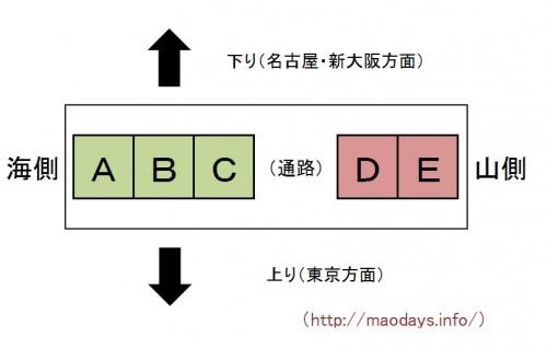 新幹線座席図