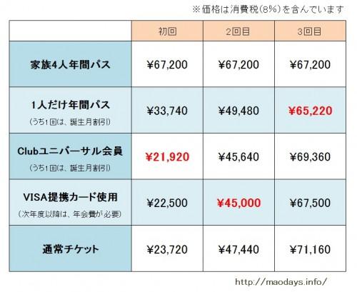 usj_ticket2014